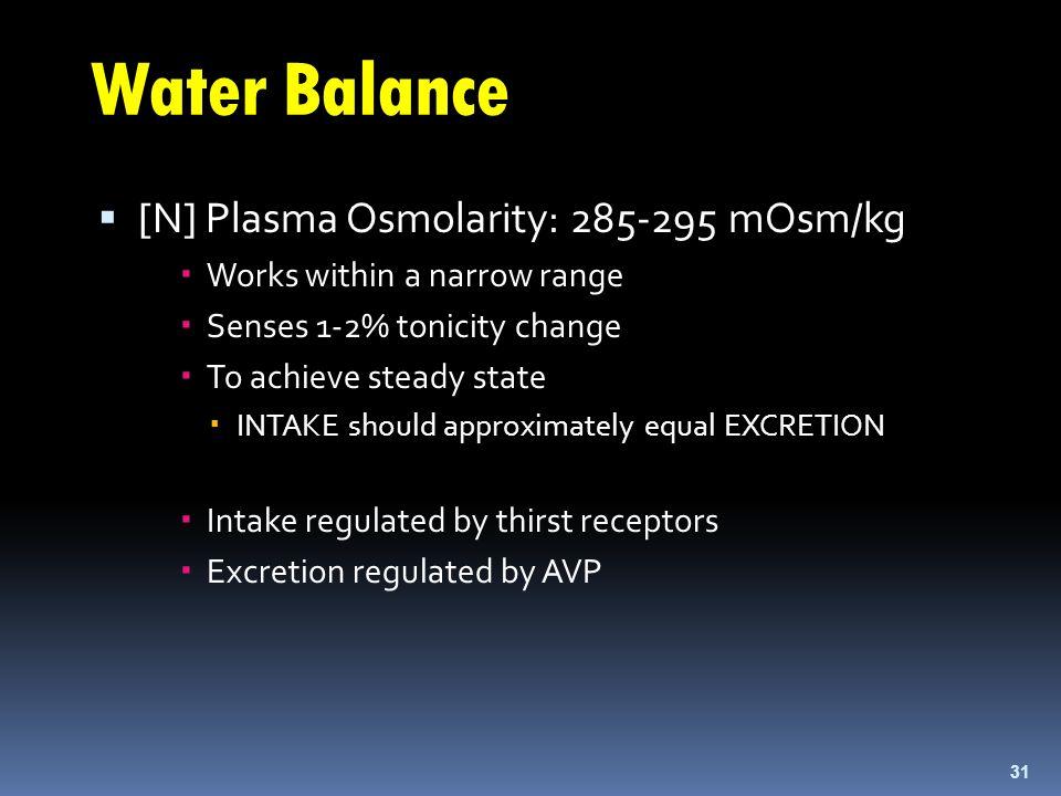 Water Balance [N] Plasma Osmolarity: 285-295 mOsm/kg